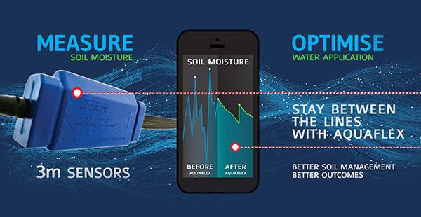 AQUAFLEX Sensor